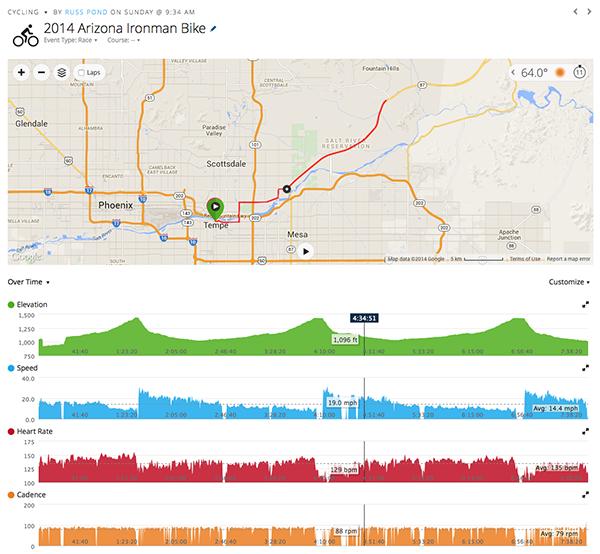 Arizona Ironman Bike