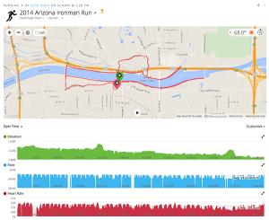 Russ Pond Arizona Ironman Run
