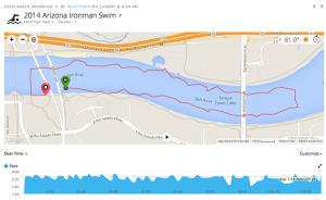 Arizona Ironman Swim